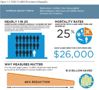 Okužbe, povezane z zdravstvom-učinki na zdravstvene ustanove