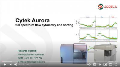 Cytek spectral flow cytometers : Analyze and sort up to 40 antibodies in one tube
